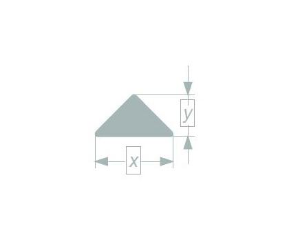 Dreieckstäbe